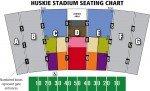 TOC Stadium Chart